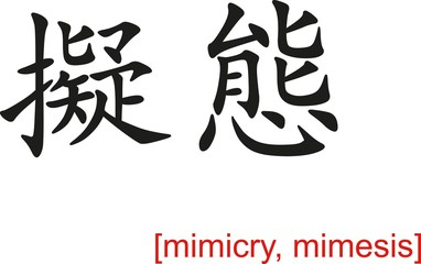 Chinese Sign for mimicry, mimesis