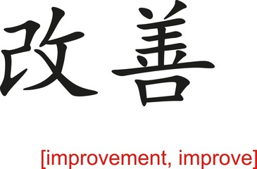 Chinese Sign for improvement, improve