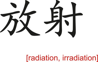 Chinese Sign for radiation, irradiation