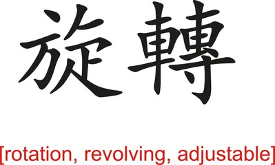 Chinese Sign for rotation, revolving, adjustable