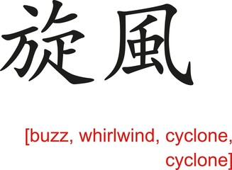 Chinese Sign for buzz, whirlwind, cyclone, cyclone
