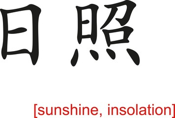 Chinese Sign for sunshine, insolation