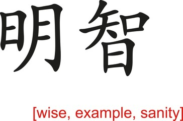 Chinese Sign for wise, example, sanity