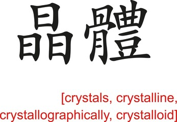Chinese Sign for crystals, crystalline, crystallographically
