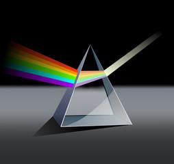 Prism spectrum