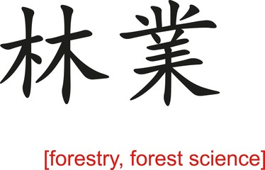 Chinese Sign for forestry, forest science