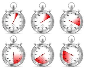 stopwatch set