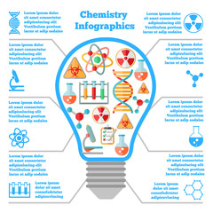 Science chemical colorful infographcis