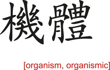 Chinese Sign for organism, organismic