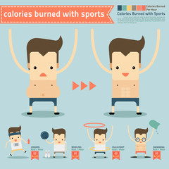 calories burned with sports infographics