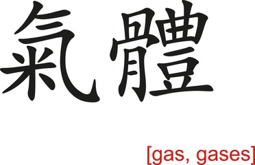 Chinese Sign for gas, gases