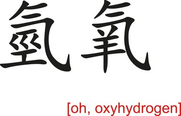 Chinese Sign for oh, oxyhydrogen