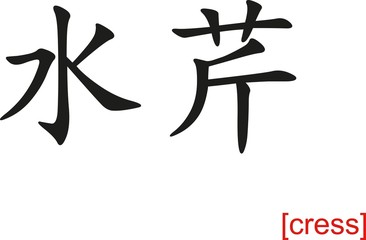Chinese Sign for cress
