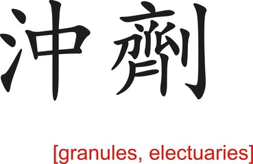 Chinese Sign for granules, electuaries