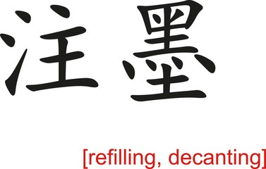 Chinese Sign for refilling, decanting