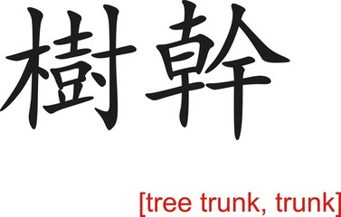 Chinese Sign for tree trunk, trunk