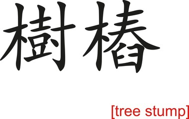 Chinese Sign for tree stump