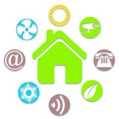 climatisation ,téléphonie ,internet ,ventilation dans la maison