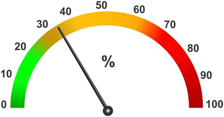Colored percentual horizontal dial tachograph