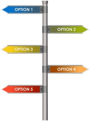Five options colored guidepost at metal rod