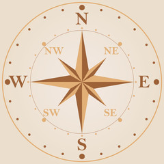 Wind rose compass vintage classic style vector design