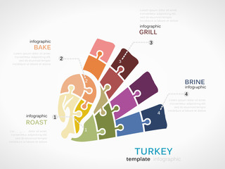 Food concept infographic template with turkey