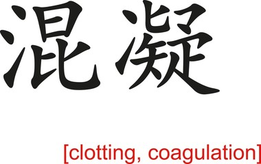 Chinese Sign for clotting, coagulation
