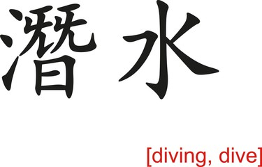 Chinese Sign for diving, dive