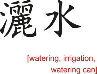 Chinese Sign for watering, irrigation, watering can