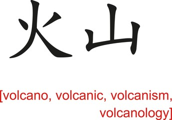 Chinese Sign for volcano, volcanic, volcanism, volcanology