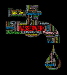 Wasserhahn - Word Cloud