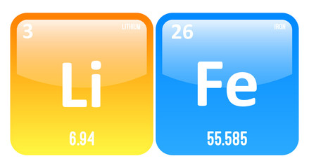 Life Word Made Of Periodic Table Elements Lithium And Iron