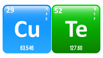 Cute Word Made Of Periodic Table Elements Copper And Tellurium