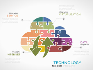 Technology concept infographic template with cloud computing