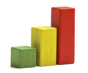 Toys wooden blocks as increasing graph bar diagram,