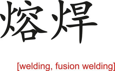 Chinese Sign for welding, fusion welding