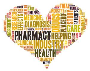 Pharmacy industry word cloud