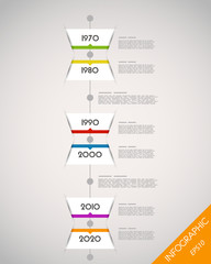colorful tall timeline with trapeziums