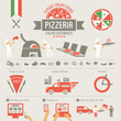 Pizza design elements, delivery service, online food order