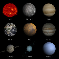 Solar system named in english