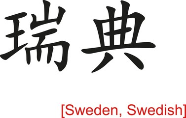 Chinese Sign for Sweden, Swedish