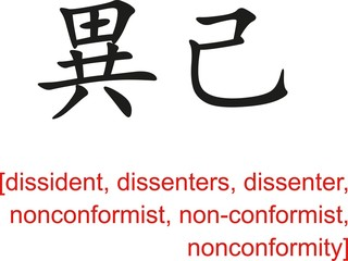 Chinese Sign for dissident,dissenter,nonconformist
