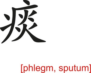 Chinese Sign for phlegm, sputum