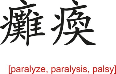 Chinese Sign for paralyze, paralysis, palsy