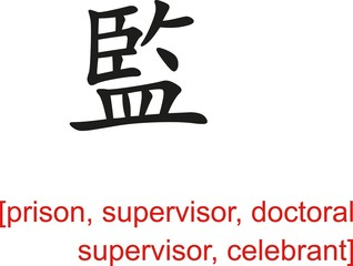Chinese Sign for prison, supervisor, celebrant