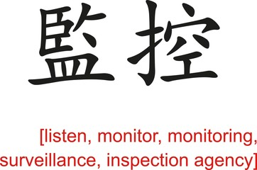 Chinese Sign for listen,monitor,monitoring,surveillance
