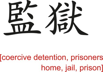 Chinese Sign for coercive detention, prisoners home,jail,prison