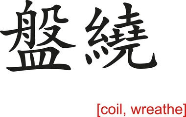 Chinese Sign for coil, wreathe