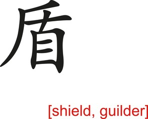 Chinese Sign for shield, guilder