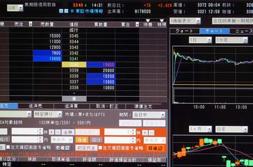 株式市場 株式取引株価ボードイメージ